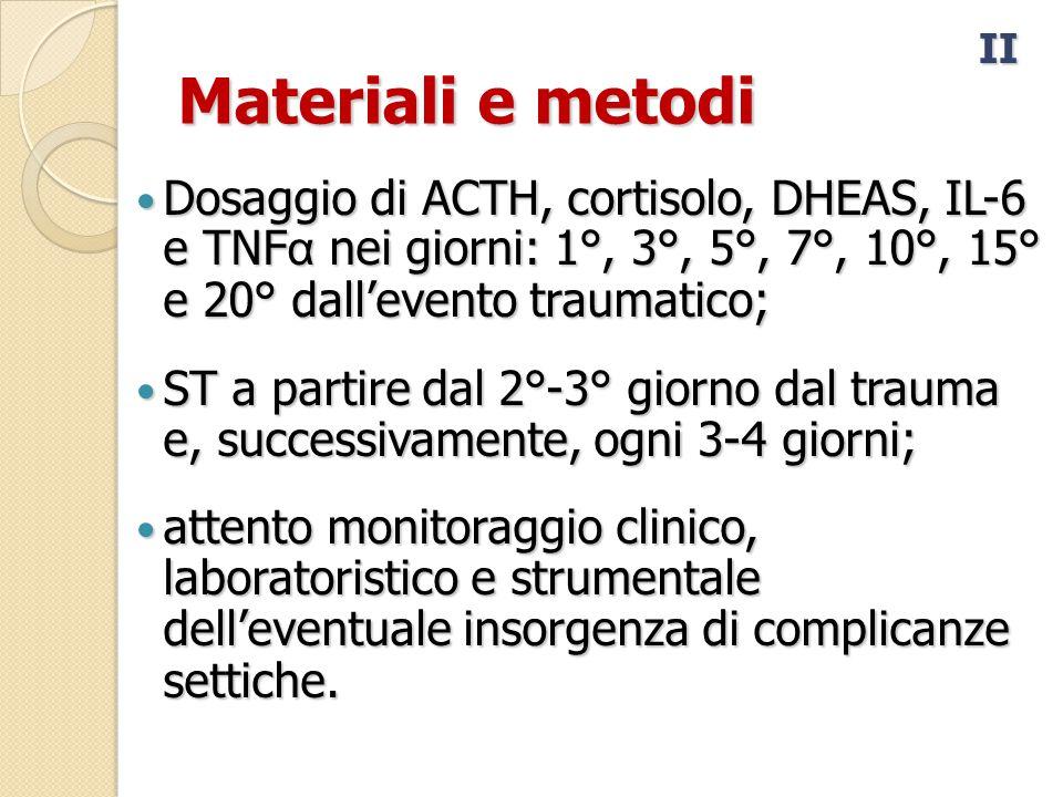 II Materiali e metodi. Dosaggio di ACTH, cortisolo, DHEAS, IL-6 e TNFα nei giorni: 1°, 3°, 5°, 7°, 10°, 15° e 20° dall'evento traumatico;