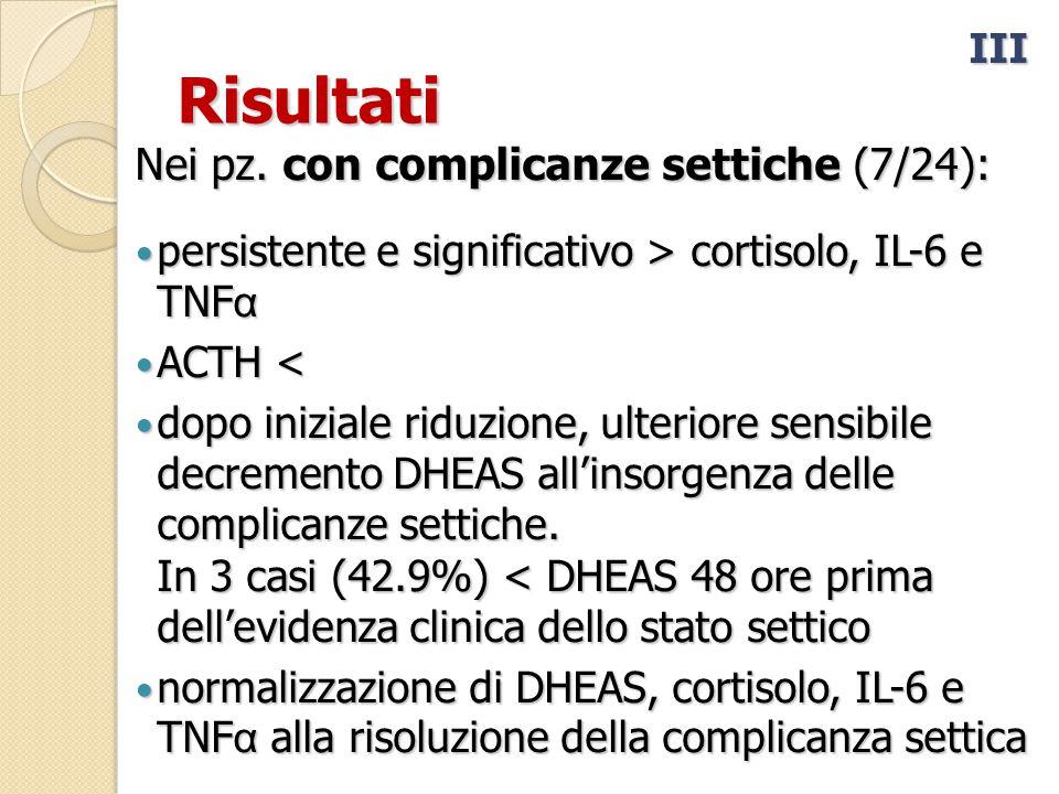 Risultati Nei pz. con complicanze settiche (7/24):