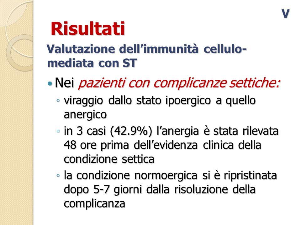 Risultati Nei pazienti con complicanze settiche: V