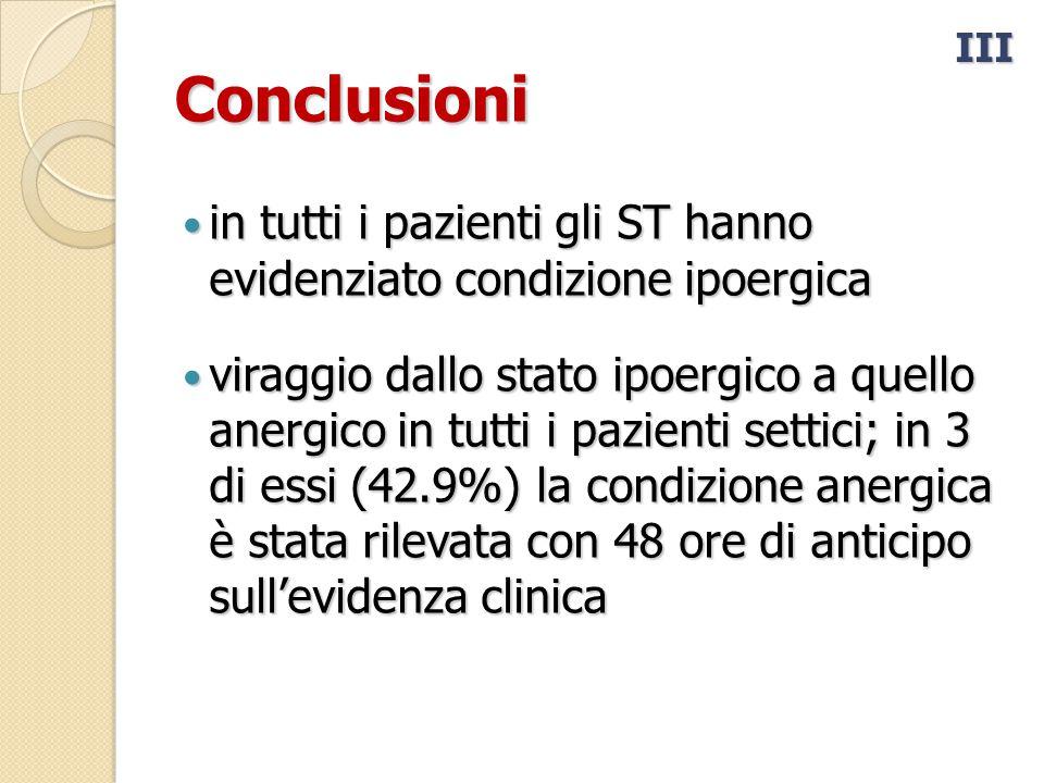 III Conclusioni. in tutti i pazienti gli ST hanno evidenziato condizione ipoergica.