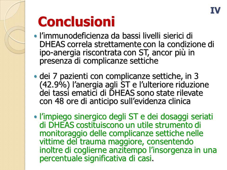 IV Conclusioni.