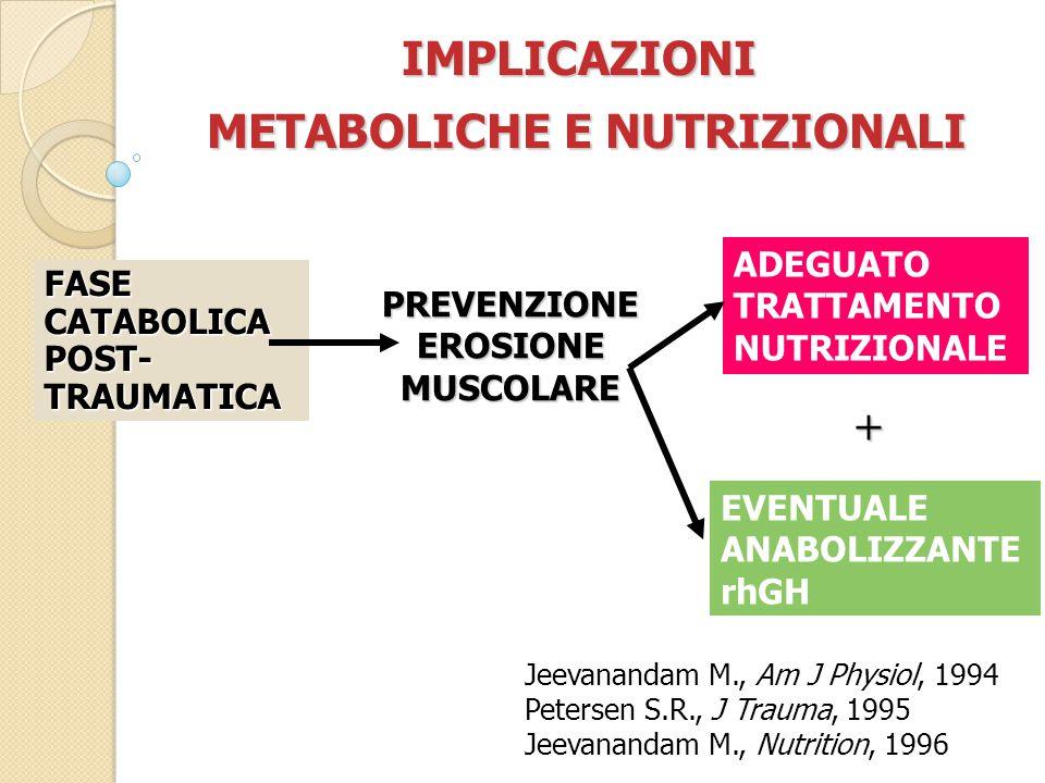 METABOLICHE E NUTRIZIONALI PREVENZIONE EROSIONE MUSCOLARE