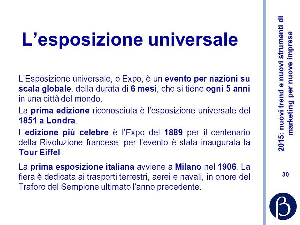 L'esposizione universale