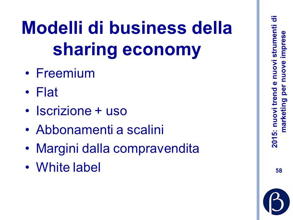 Modelli di business della sharing economy
