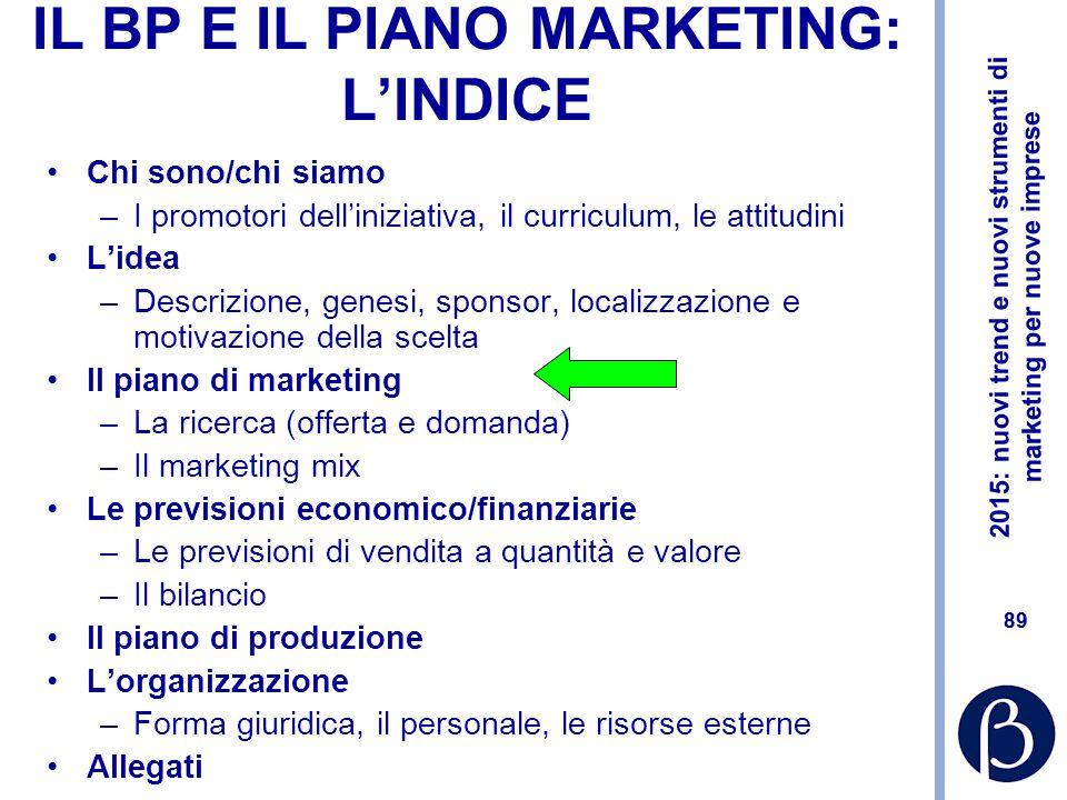 IL BP E IL PIANO MARKETING: L'INDICE