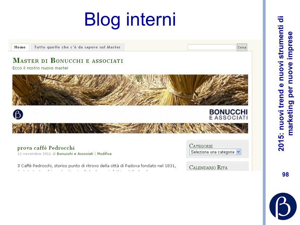 Blog interni