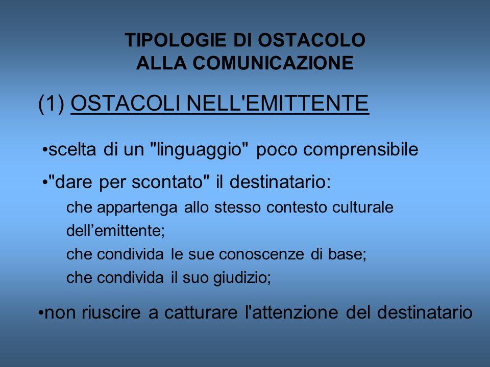 TIPOLOGIE DI OSTACOLO ALLA COMUNICAZIONE