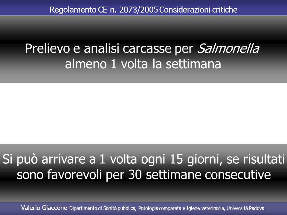 Prelievo e analisi carcasse per Salmonella almeno 1 volta la settimana