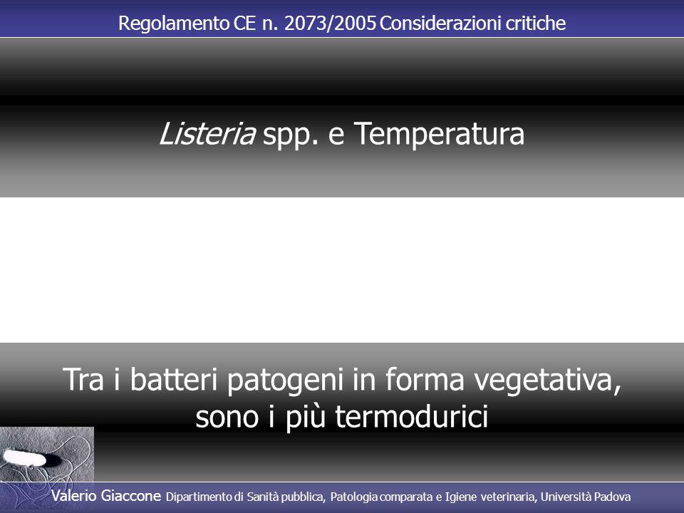 Listeria spp. e Temperatura