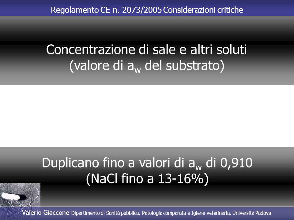 Concentrazione di sale e altri soluti (valore di aw del substrato)