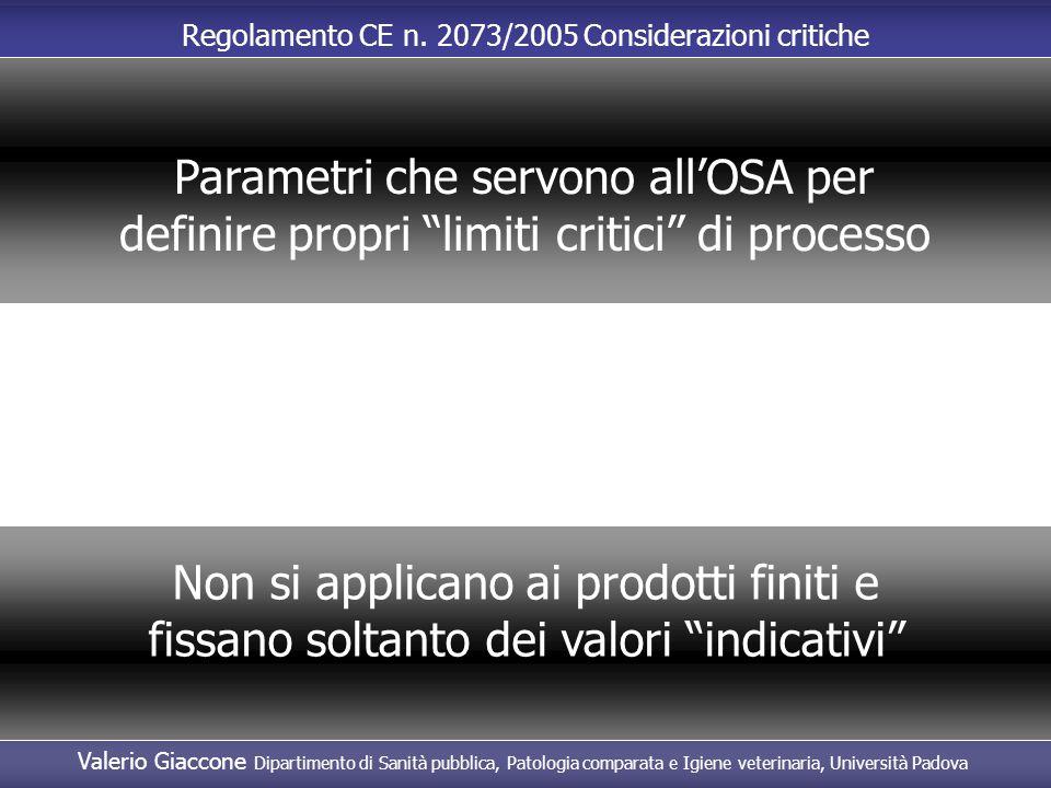 Parametri che servono all'OSA per