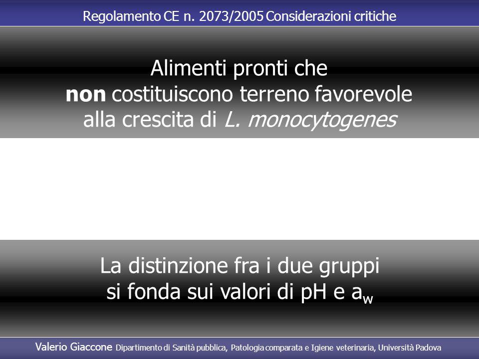 non costituiscono terreno favorevole alla crescita di L. monocytogenes