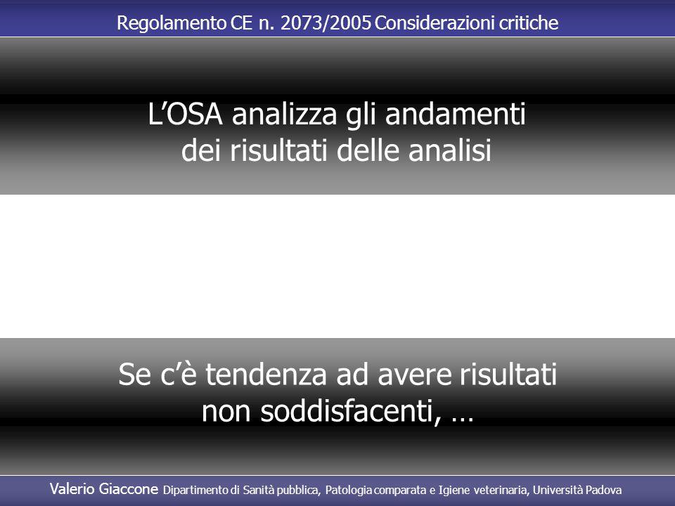 L'OSA analizza gli andamenti dei risultati delle analisi