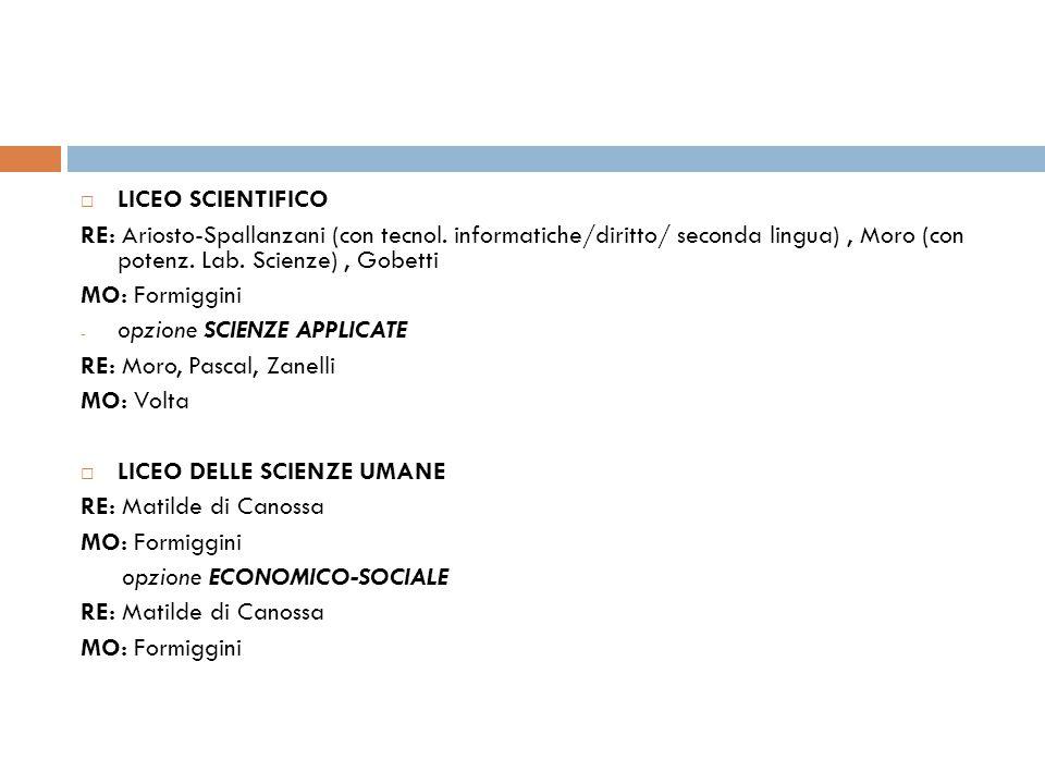 LICEO SCIENTIFICO RE: Ariosto-Spallanzani (con tecnol. informatiche/diritto/ seconda lingua) , Moro (con potenz. Lab. Scienze) , Gobetti.