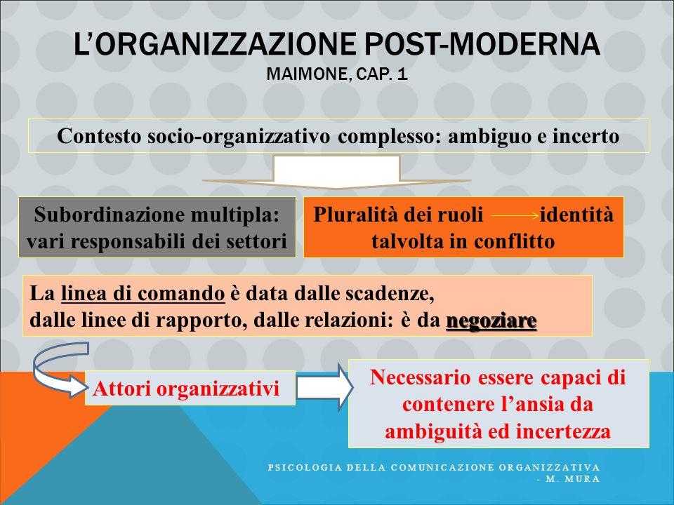 L'organizzazione post-moderna Maimone, cap. 1