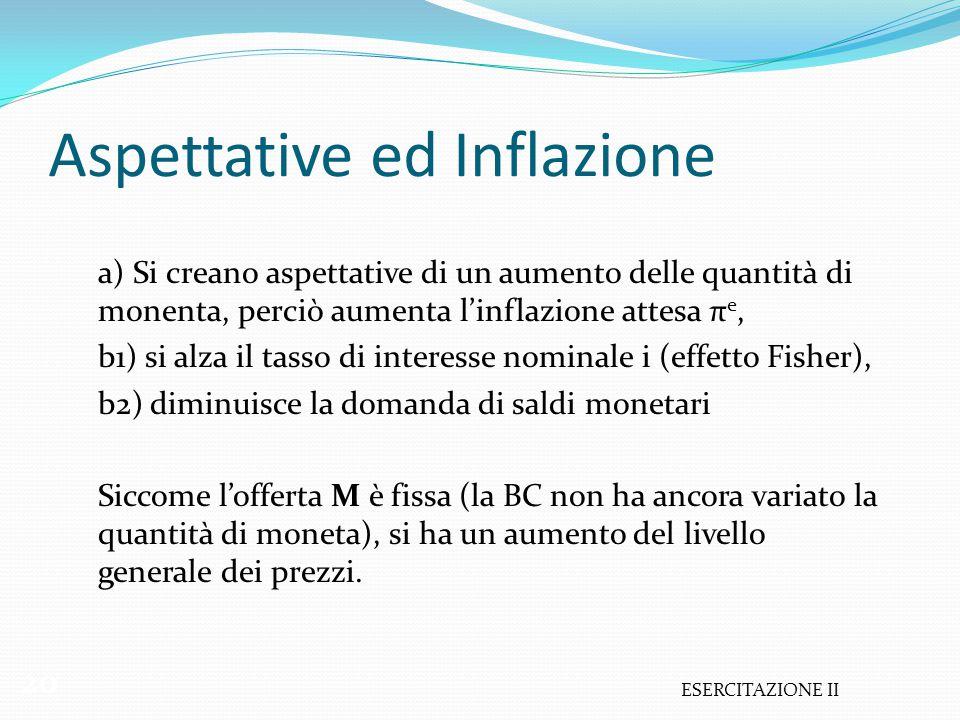 Aspettative ed Inflazione