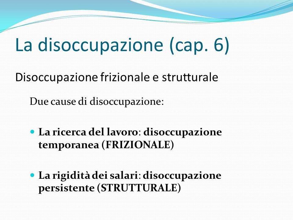 Disoccupazione frizionale e strutturale
