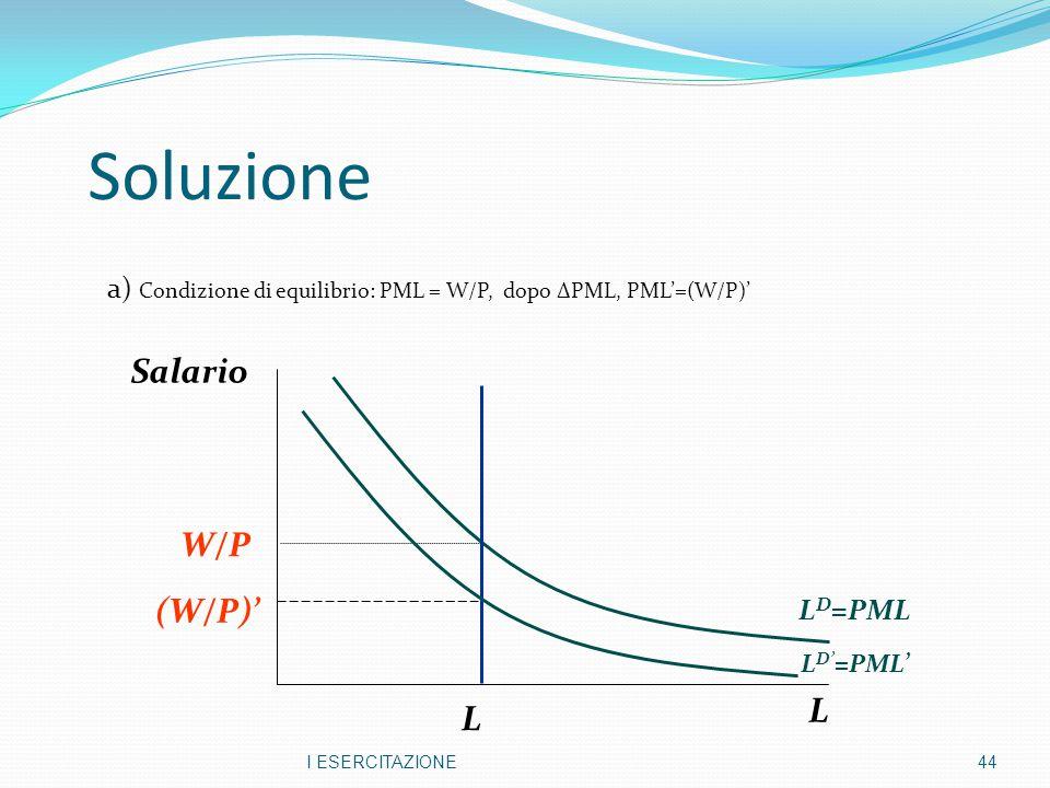 Soluzione Salario W/P (W/P)' L L