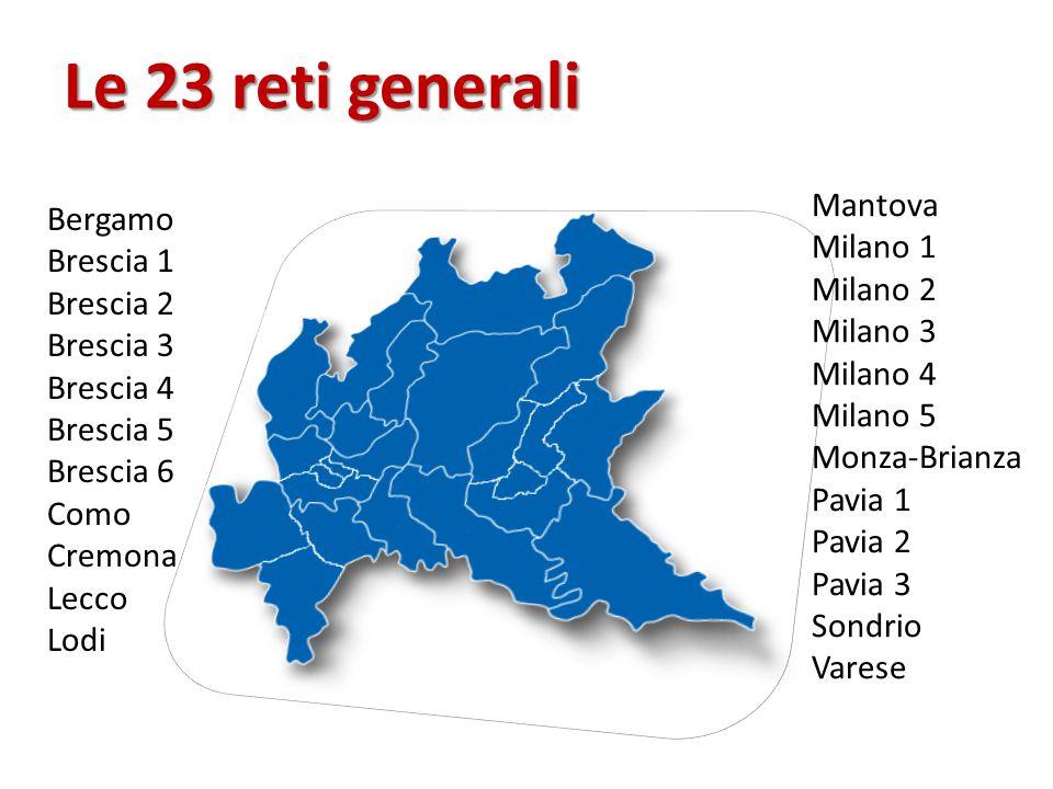 Le 23 reti generali Mantova Bergamo Milano 1 Brescia 1 Milano 2