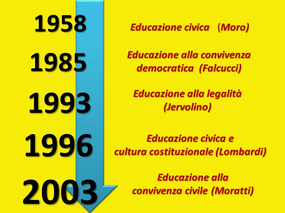 2003 1996 1993 1985 1958 Educazione civica (Moro)