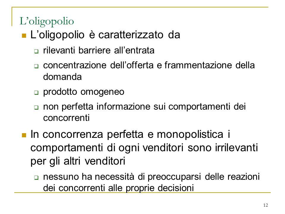 L'oligopolio L'oligopolio è caratterizzato da