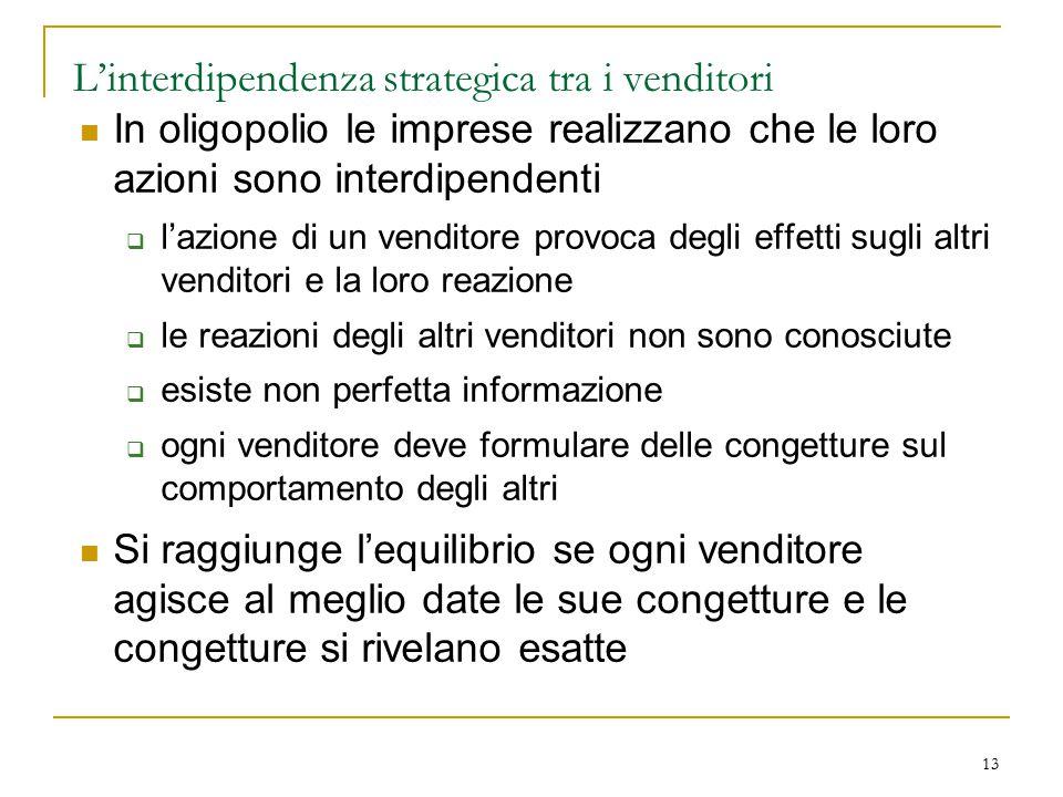 L'interdipendenza strategica tra i venditori