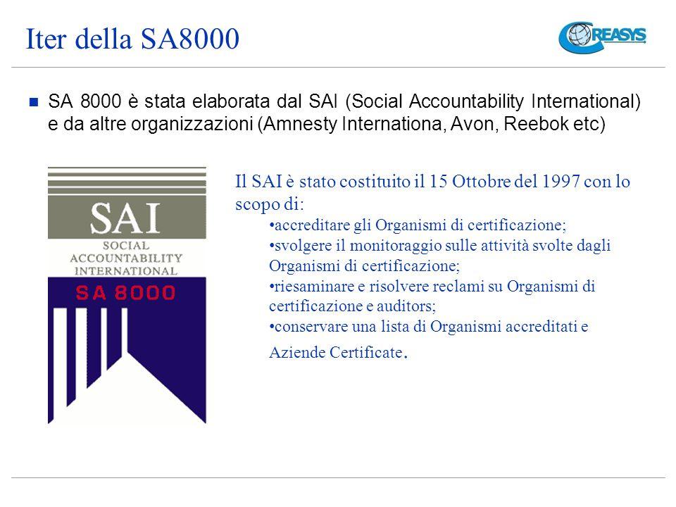 Iter della SA8000