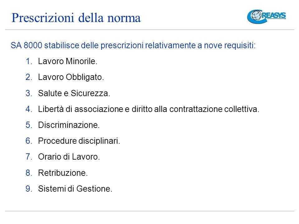 Prescrizioni della norma