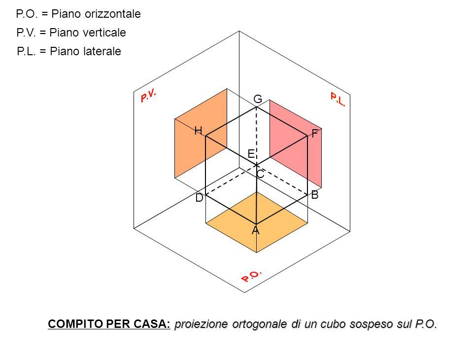 COMPITO PER CASA: proiezione ortogonale di un cubo sospeso sul P.O.