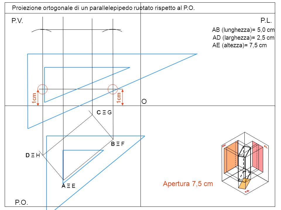 Proiezione ortogonale di un parallelepipedo ruotato rispetto al P.O.