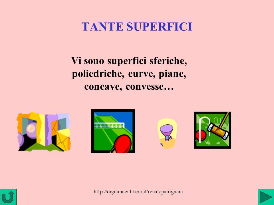 TANTE SUPERFICI Vi sono superfici sferiche, poliedriche, curve, piane, concave, convesse… http://digilander.libero.it/renatopatrignani.