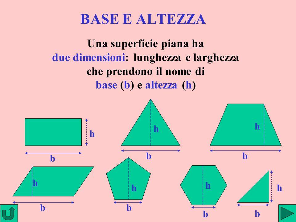 BASE E ALTEZZA Una superficie piana ha due dimensioni: lunghezza e larghezza che prendono il nome di base (b) e altezza (h)