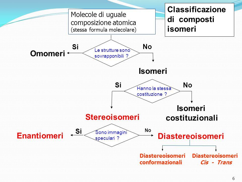 Classificazione di composti isomeri