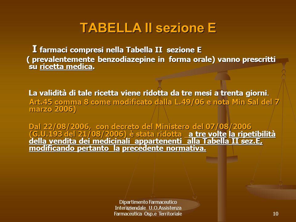 TABELLA II sezione E I farmaci compresi nella Tabella II sezione E
