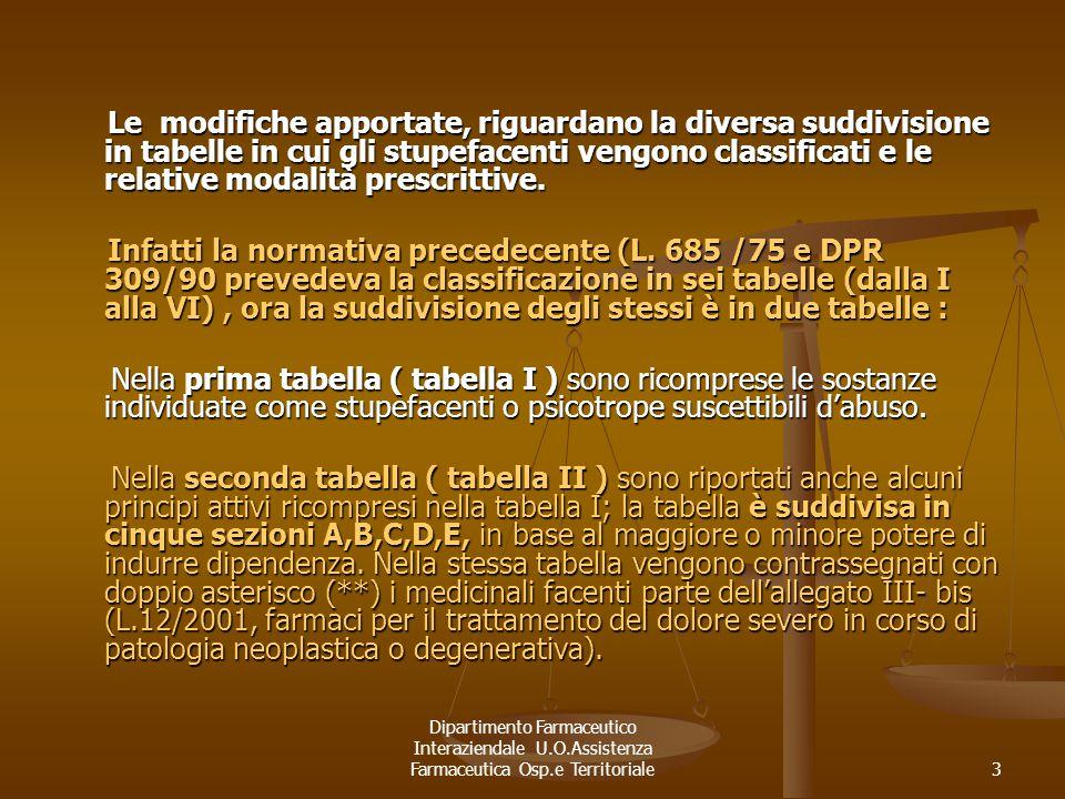 Le modifiche apportate, riguardano la diversa suddivisione in tabelle in cui gli stupefacenti vengono classificati e le relative modalità prescrittive.