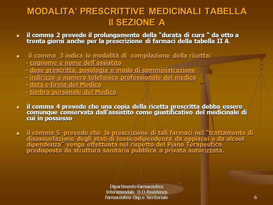 MODALITA' PRESCRITTIVE MEDICINALI TABELLA II SEZIONE A