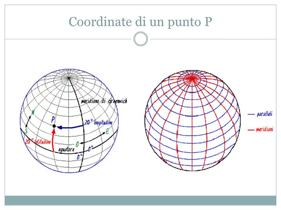 Coordinate di un punto P