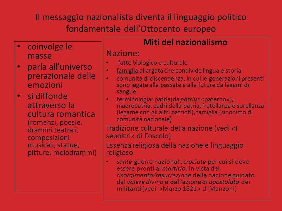 Il messaggio nazionalista diventa il linguaggio politico fondamentale dell'Ottocento europeo