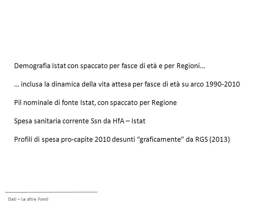 Demografia Istat con spaccato per fasce di età e per Regioni…