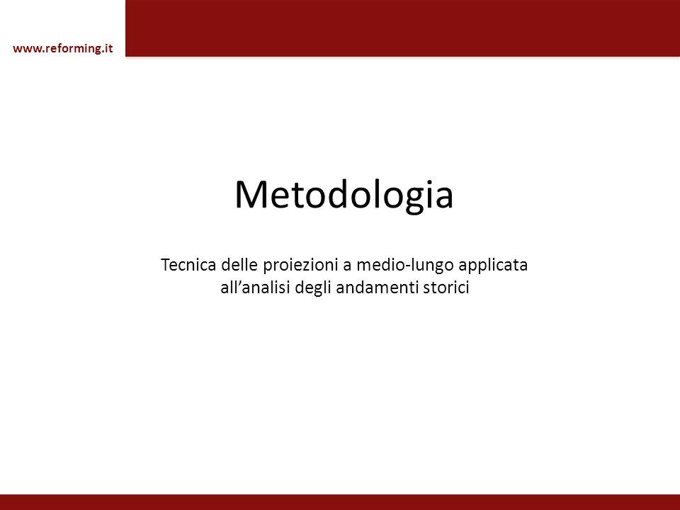 Metodologia Tecnica delle proiezioni a medio-lungo applicata