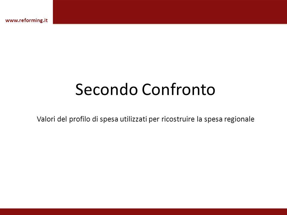 www.reforming.it Secondo Confronto.