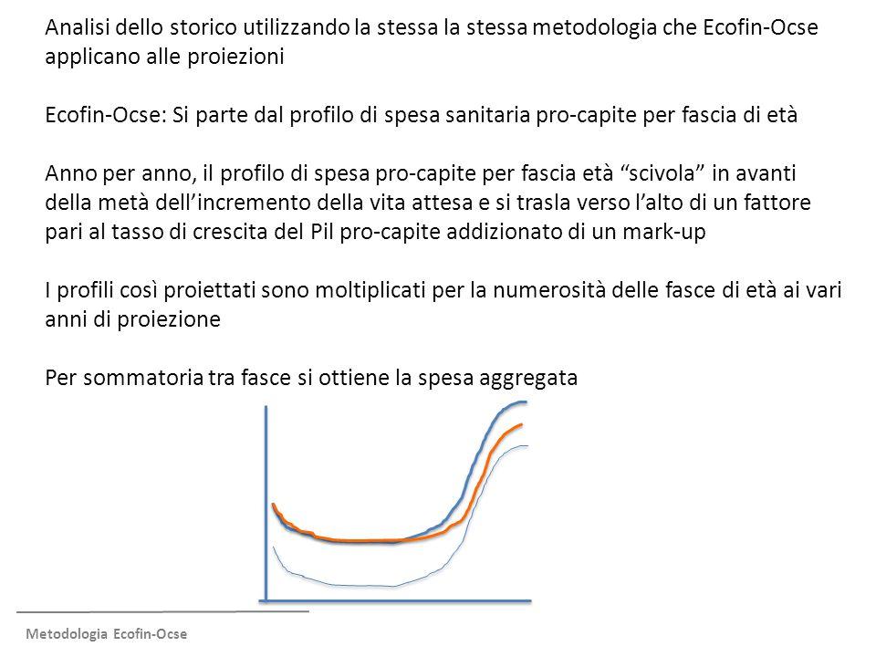 Metodologia Ecofin-Ocse