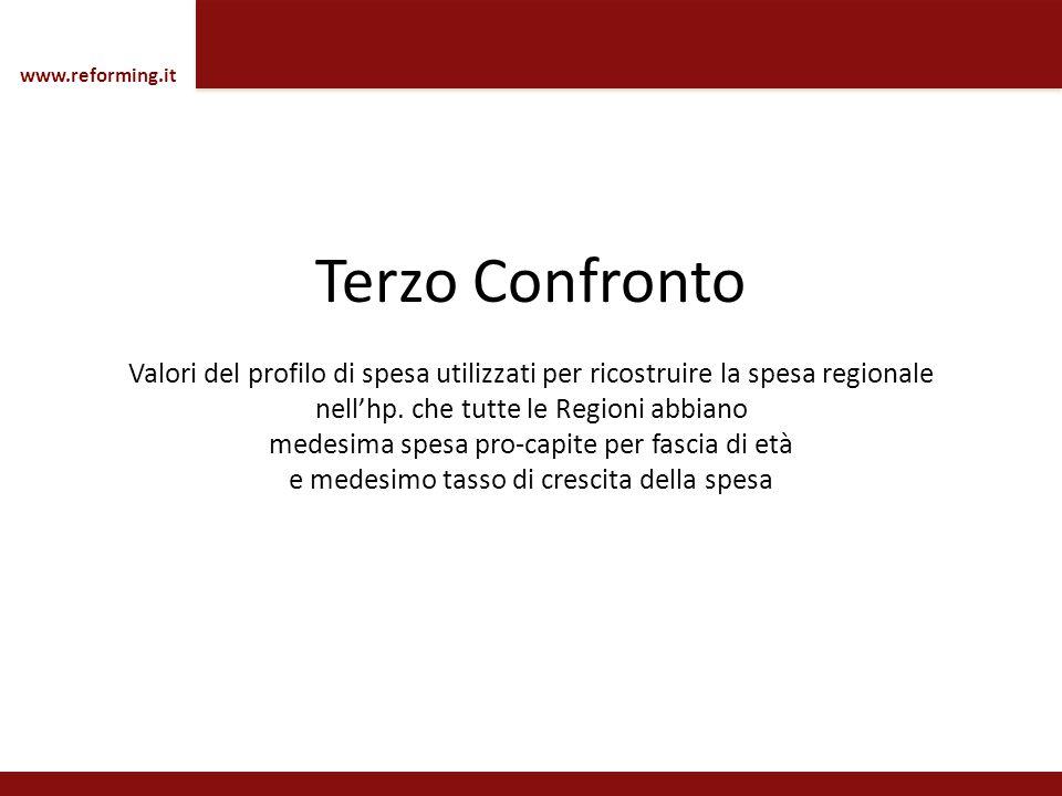 www.reforming.it Terzo Confronto. Valori del profilo di spesa utilizzati per ricostruire la spesa regionale.