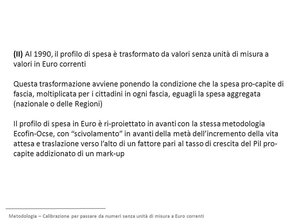 (II) Al 1990, il profilo di spesa è trasformato da valori senza unità di misura a valori in Euro correnti