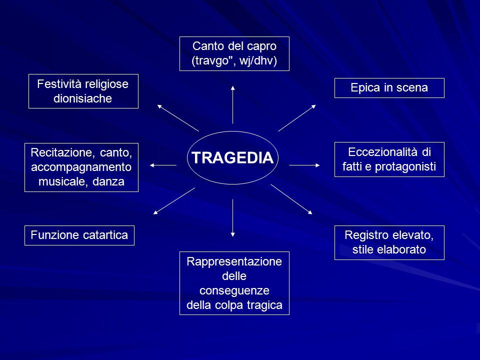 TRAGEDIA Canto del capro (travgo , wj/dhv)