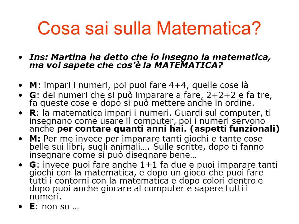 Cosa sai sulla Matematica