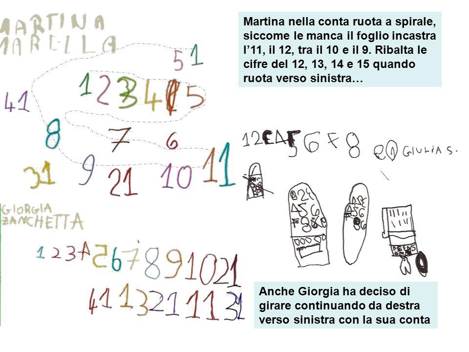 Martina nella conta ruota a spirale, siccome le manca il foglio incastra l'11, il 12, tra il 10 e il 9. Ribalta le cifre del 12, 13, 14 e 15 quando ruota verso sinistra…