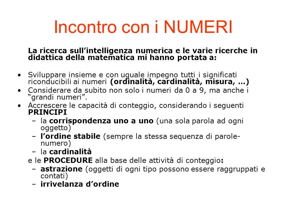 Incontro con i NUMERI La ricerca sull'intelligenza numerica e le varie ricerche in didattica della matematica mi hanno portata a: