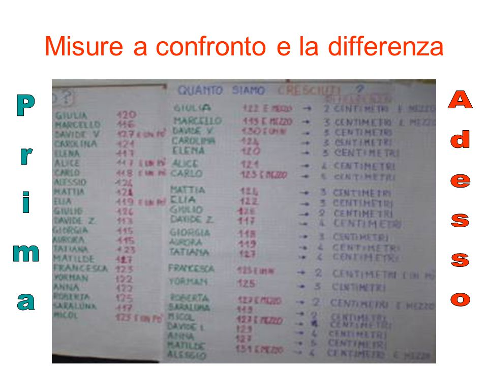 Misure a confronto e la differenza