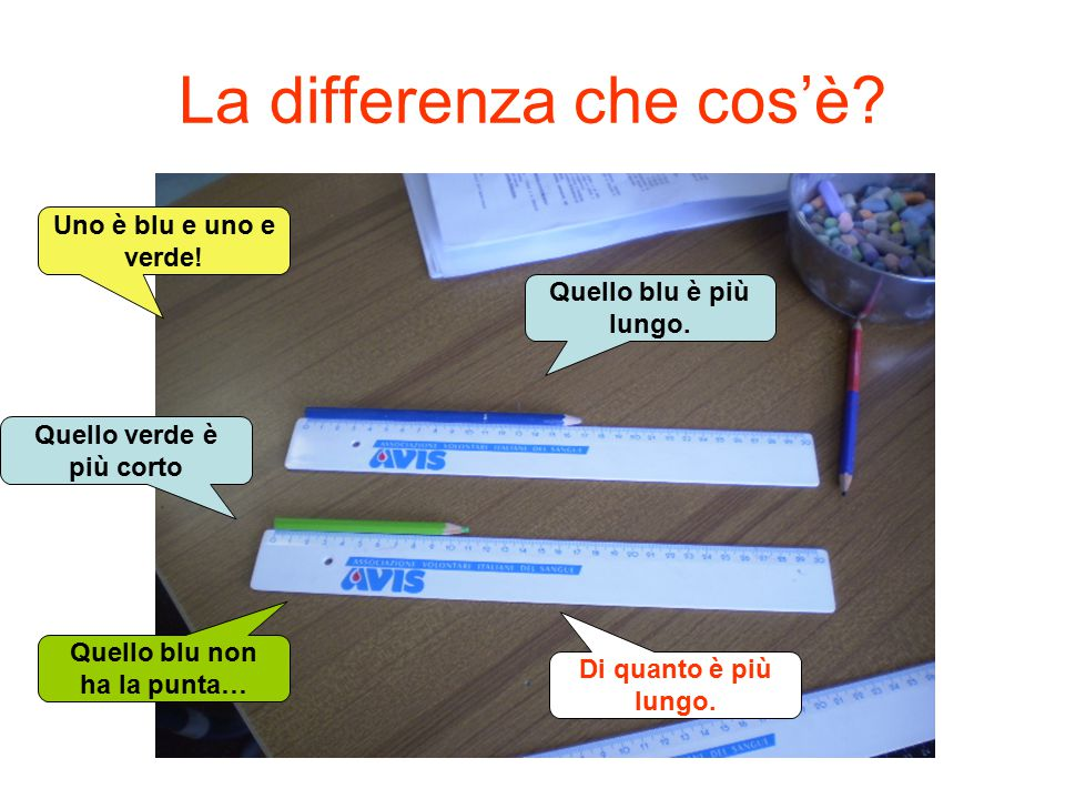 La differenza che cos'è